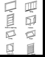 รับออกแบบ-ติดตั้ง กระจกอลูมิเนียม บานเลื่อน บานสวิง รางแขวน มุ้งลวด ทุกชนิด