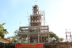 โครงสร้างพระประธาน123