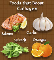 อาหารที่ช่วยส่งเสริมคอลลาเจน
