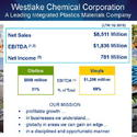 Westlake Chemical Corporation Presentation, First Quarter 2019, by chemwinfo