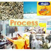 กระบวนการผลิต Process