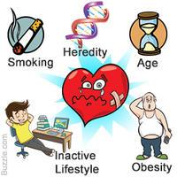 ปัจจัยเสี่ยงโรคหัวใจ