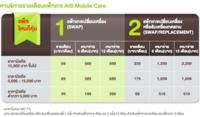 ความเข้าใจผิดเกี่ยวกับ ais mobile care