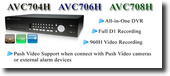 Review เครื่องบันทึกภาพ AVTECH รุ่น AVC704H, AVC706H และ AVC708H