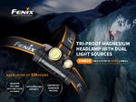 ไฟฉายคาดหัว Fenix HM65R 1400 Lumens ชาร์จ USB Type-C