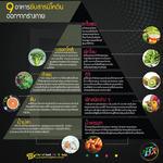 9อาหารขับสารนิโคตินจากร่างกาย