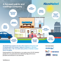 AkzoNobel closes sale of Specialty Chemicals to The Carlyle Group and GIC for an enterprise value of �10.1 billion, by chemwinfo