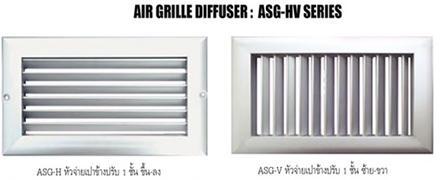 หัวจ่ายแบบเป่าข้าง ปรับได้ 1 ทิศทาง (Air Grille Diffuser)