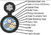 Fig.8 Multi-tube Fiber Optic Cable