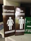 ป้ายห้องน้ำ