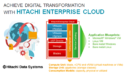 ฮิตาชิ ดาต้า ซิสเต็มส์ เปิดตัว Hitachi Enterprise Cloud