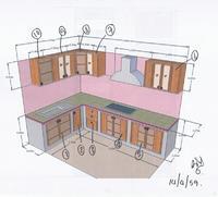 งานออกแบบครัวปูน