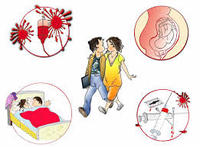 ข้อควรระวังในการป้องกันการแพร่กระจายของเอชไอวี