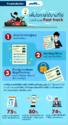 jobsDB ประเทศไทยแนะผู้หางานอัปเดตโปรไฟล์เพิ่มโอกาสได้งานที่ใช่แบบ fast track