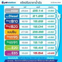 PTT Station ปรับลดราคาขายปลีกน้ำมันทุกชนิดลดลง