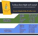 ประกาศการรับสมัครสอบคัดเลือกเข้าเรียนในโครงการส่งเสริมความเป็นเลิศ IP ,  IEP ปีการศึกษา 2560