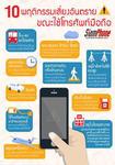 10 พฤติกรรมเสี่ยงอันตรายขณะใช้โทรศัพท์มือถือ