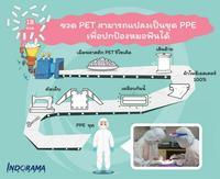 อินโดรามา เวนเจอร์ส ผลิตเส้นใยสำหรับชุด PPE