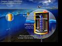 Attenuator Wave Energy Device-พลังงานทางเลือก