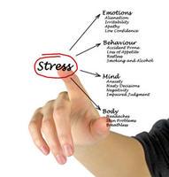 ความเครียดและผลกระทบของความเครียดกับสุขภาพ