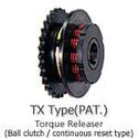 Torque Releaser - อุปกรณ์ป้องกันการoverloadของเครื่องจักร จากประเทศญี่ปุ่น