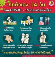 การดูแลตัวเองเมื่อติดเชื้อ covid - 19