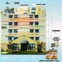 การจัดการน้ำกับการออกแบบโครงการอาคารเขียว