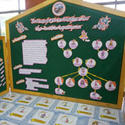 รางวัลชนะเลิศ มหกรรมวิชาการรอบคัดเลือกระดับเทศบาล